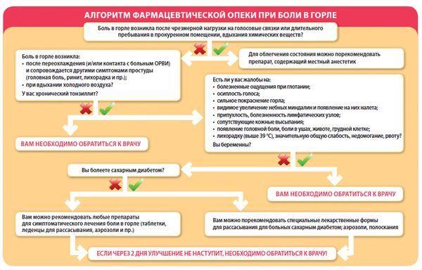 «Фалиминт»: инструкция по применению, почему сняли с производства и аналоги