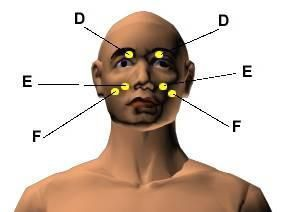 Точечный массаж при насморке и заложенности носа