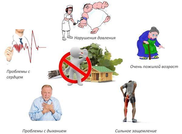 Баня при кашле: можно ли посещать, эффективные лечебные процедуры, противопоказания