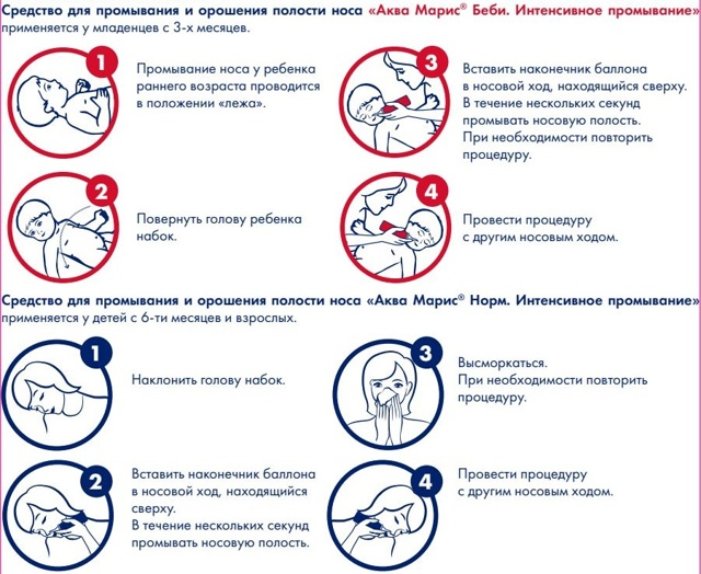 Аква Нормин спрей для носа: инструкция по применению, состав и аналоги