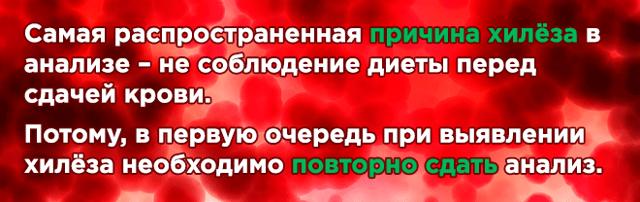 Хилез крови: что это такое, каковы причины «жирной» сыворотки