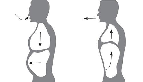 Язва желудка: лечение препаратами и народными средствами, физиотерапия, ЛФК