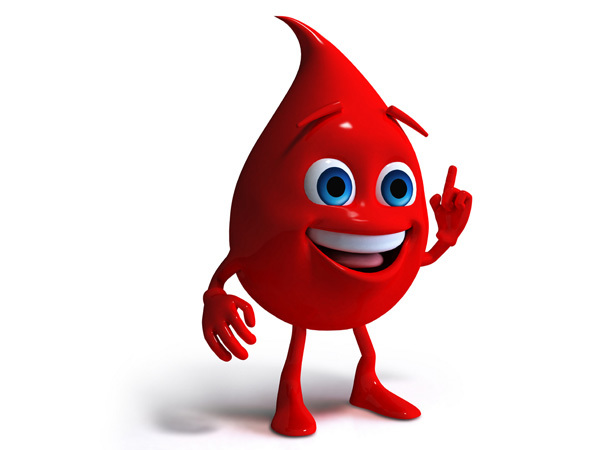 Характер по группе крови и характеристика человека в зависимости от неё