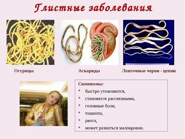 Желудочный кашель: что это, причины, симптомы и признаки, как лечить