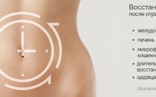 Болит желудок после отравления: что делать, какие лекарства принять, диета