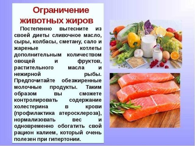 Продукты, понижающие давление: какие можно есть (список ...