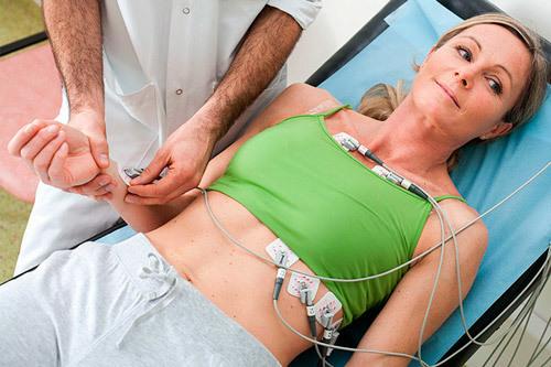 Стенокардия: симптомы, первые признаки, ЭКГ и дифференциальная диагностика
