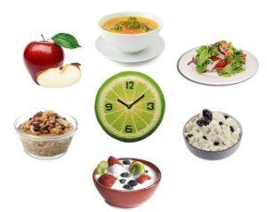 Как набрать вес при гастрите: меню на день и правила питания, советы врачей