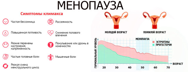 Что такое патология эндометрия
